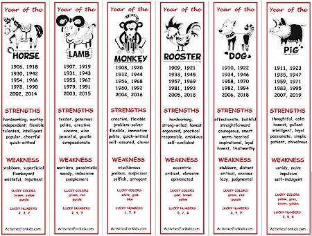 Free printable kids bookmarks with images for the Chinese Zodiac - Great activity to celebrate the Chinese New Year. Chinese New Year printables for kids.