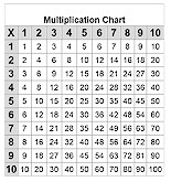 Printable multiplication chart from ActivitiesForKids.com