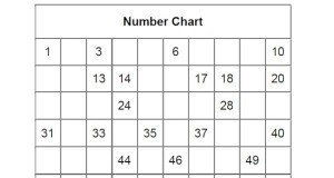 number-chart