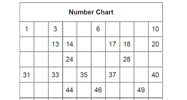 Printable Number Chart 1 - 100 and Worksheet for Kids